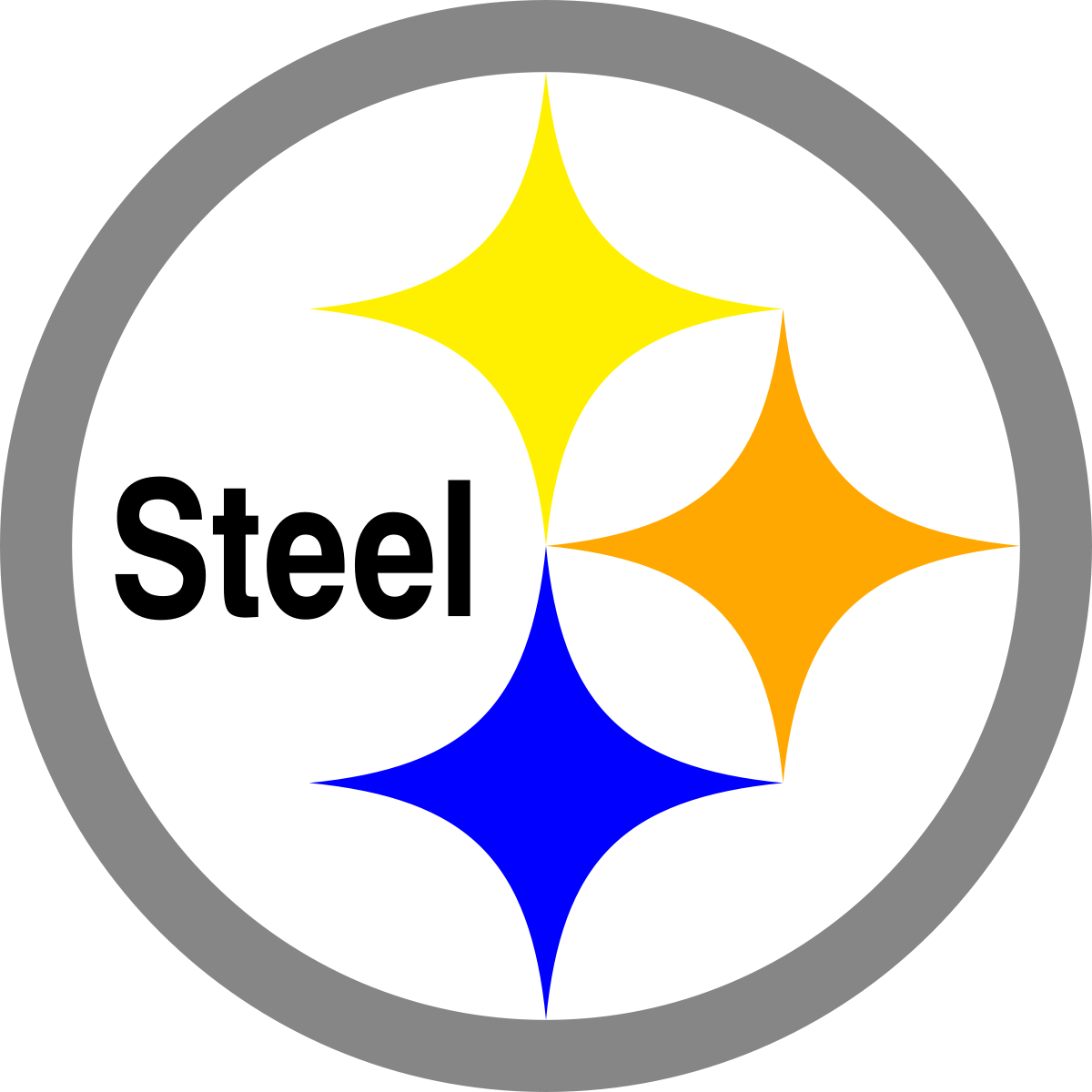 X United States Steel Corp Realtime Prices Trade Ideas Social